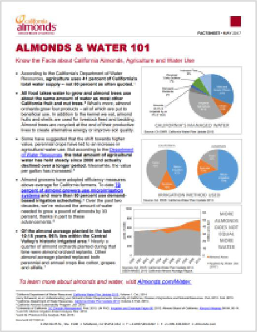 almonds and water 101 factsheet